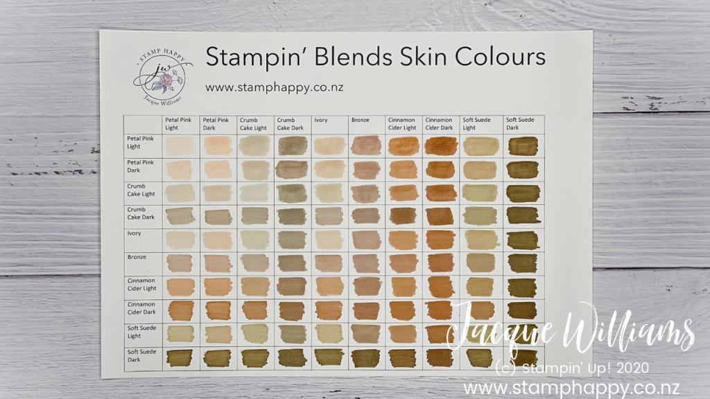 Have you struggled to get the skin color just right when you are using the Stampin' Blends alcohol markers?!  Me, too!   No more guessing!  I've made up a chart to show you exactly which colors to mix to achieve just the skin tone you want.  Stampin' Up! New Zealand
